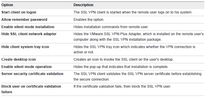 Configure SSL VPN on VMware NSX | Let's v4Real
